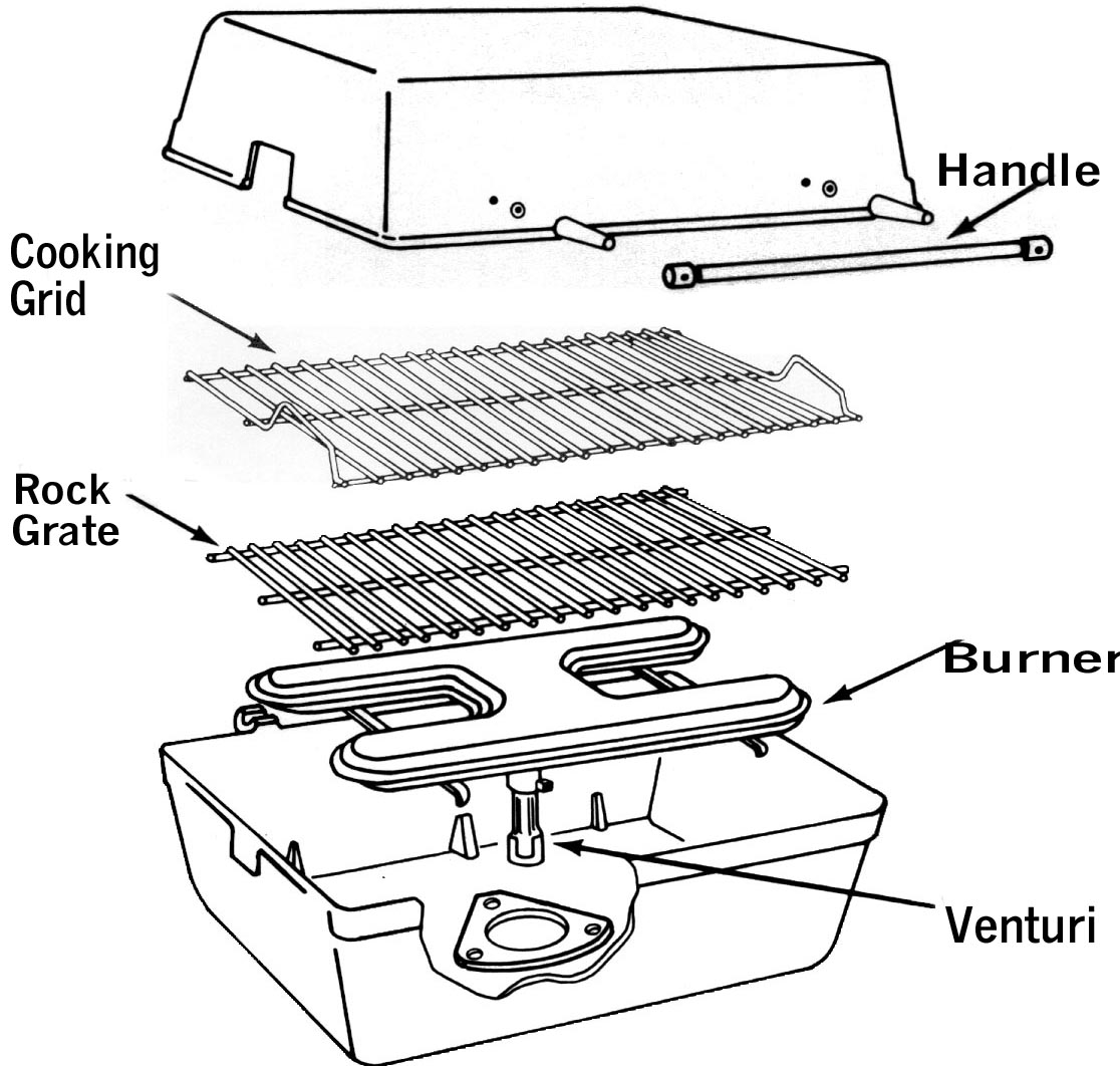 Sunbeam Grill Parts Sunbeam Parts